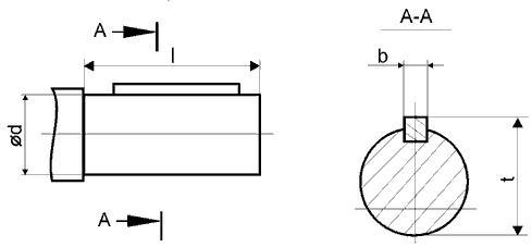 Редуктор 1Ц2У-160, редуктор Ц2У-160: размеры цилиндрического входного/выходного вала