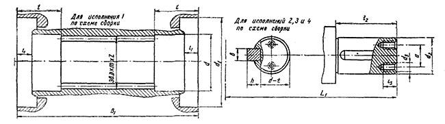 Редуктор РЧУ-125: размеры концов тихоходных валов